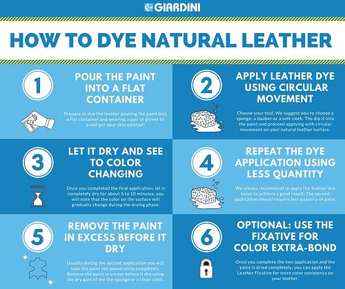 Infographic - How to Dye Leather
